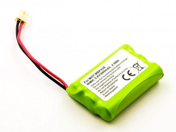 Akku für Motorola MBP33S, MBP481, MBP482, MBP483 wie GB380863, GP80AAAHC3BMX, HRMR03